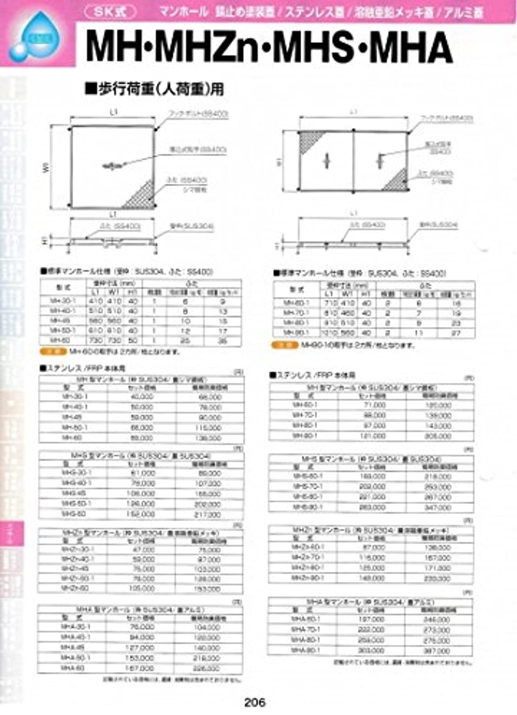 フェミニン資料ゲインセイMH型マンホール(枠SUS304 / 蓋シマ鋼板) MH-100-1 簡易防臭価格