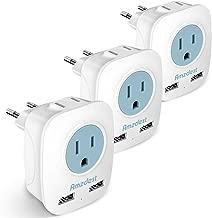 Best netherlands ac power plug Reviews