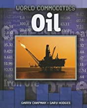 Oil (World Commodities)