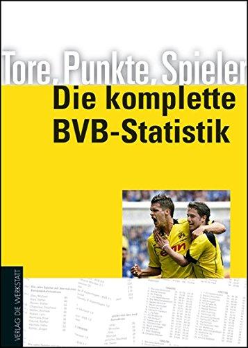 Tore, Punkte, Spieler – Die komplette BVB-Statistik