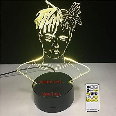 1. Tipo de proyecto: sustrato de luz nocturna LED 980D: plástico ABS, material de la placa de guía de luz: acrílico 979. Proceso: grabado láser, modo de alimentación: USB / batería (sin batería) 3. Voltaje de entrada: DC5V; Fuente de luz: LED; Color ...