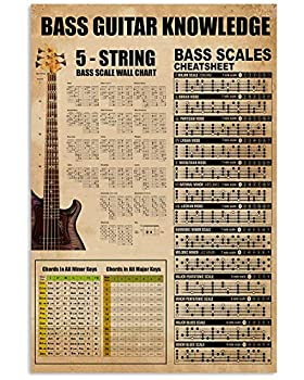 Grand Park Guitar Poster Knowledge Bass Guitar 5-String Bass Scale Wall Chart Cheatsheet Minor Major Keys Abstract Wall Art for Living Room Home Decor Painting Vintage Poster No Frame