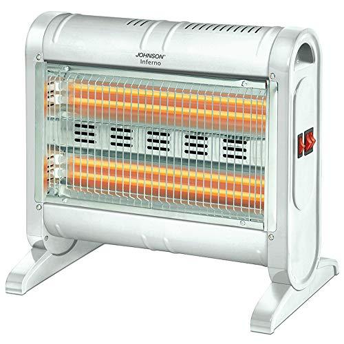 Palucart Stufa quarzo basso consumo elettrica inferno 1600w con ventola integrata termoventilatore...