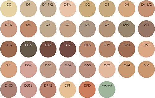 Kryolan 71121 Dermacolor Body Camuflaje Maquillaje, 50 ml (28 opciones de color) (D 19)