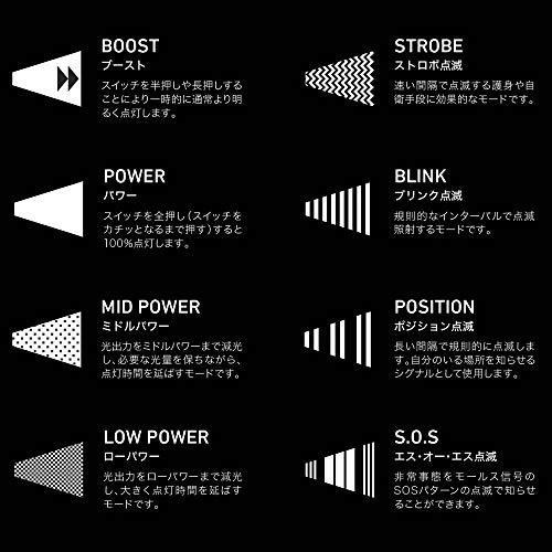Ledlenser(レッドレンザー)T7MLEDフラッシュライトタクティカル単4(AAA)4本[日本正規品]