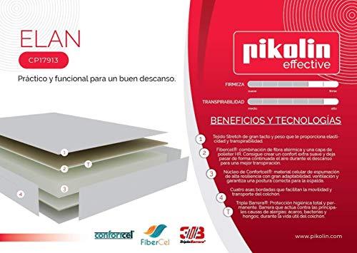 Colchón Elan Pikolin - 3