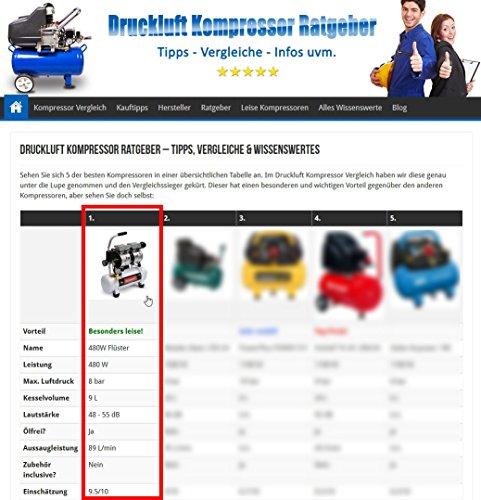 480W Silent Flüsterkompressor Druckluftkompressor 48dB leise ölfrei Kompressor inkl. Ausblaspistole und Druckluftschlauch IMPLOTEX - 8