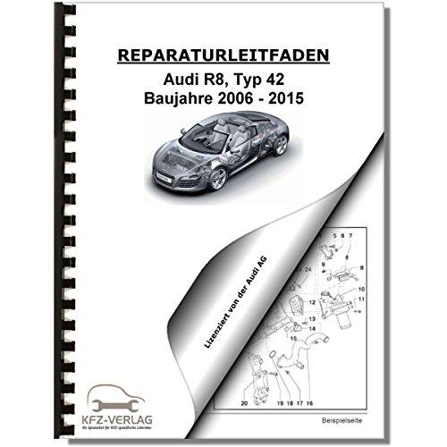 Audi R8, Typ 42 (06-15) Heizung, Lüftung, Klimaanlage - Reparaturanleitung