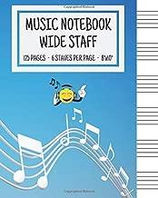 Best music sheet music Reviews