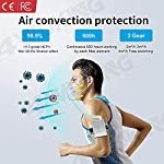 4WDKING Portable Air Purifier with 12 Pcs Replacement 5-Ply, Rechargeable Reusable Wearable Personal Electrical Air… 7 Supplied fresh air respirator system is equipped with portable power sources mainly overcome the problems of big air intaking resistance, difficulties in breathing, and so on. Unique electronic ventilation design system, to keep the fresh air flowing through your nose and mouth, suitable for long time use With filter function,99.9% filter effect with Japan H13 high quality material filters