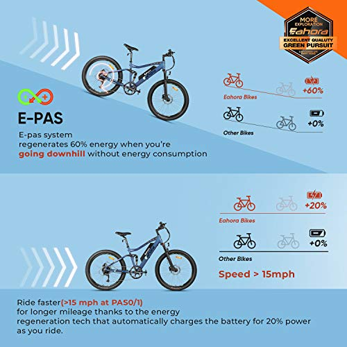 eAhora AM100 27.5inch 48V Electric Bicycle Dual Hydraulic Brakes, Air Full Suspension 350W Mountain Electric Bikes for Adults with Removable Lithium Battery, E-PAS Recharge System, 9-Speed Gear