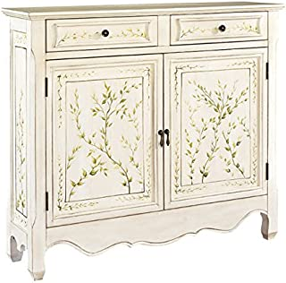 Best hand painted cabinets Reviews