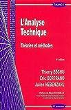 l'Analyse Technique, Théories et Méthodes