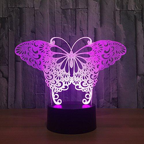 Farbe Licht Schmetterling visuelle Nachtlicht Kind Touch Uhr Baby Schlaf Nachtlicht Sport Licht