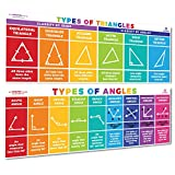 Sproutbrite Educational Math Posters Triangles Angles Mathematics Classroom Banner Decorations for Teachers - Banners Bulletin Board and Wall Decor for Elementary and Middle School