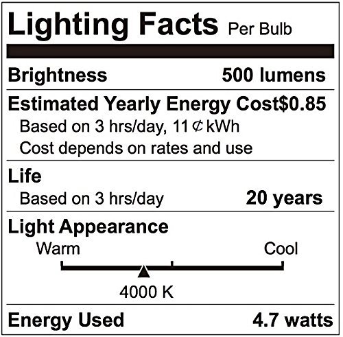 MR16 LED Light Bulbs with GU5.3 Base 50W Equivalent Halogen Replacement Neutral White 5W Spotlight with 420 Lumen 6 Packs by COOWOO