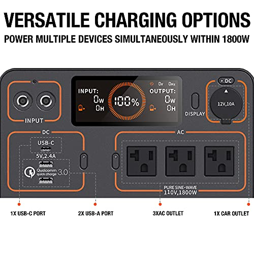 Jackery Portable Power Station Explorer 1500, 1534Wh Portable Generator with 3x110V/1800W AC Outlets, Solar Mobile Lithium Battery Pack for Outdoor RV/Van Camping, Overlanding, Emergency