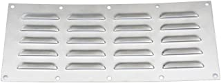 Stanbroil Stainless Steel Venting Panel for Grill Accessory, 15