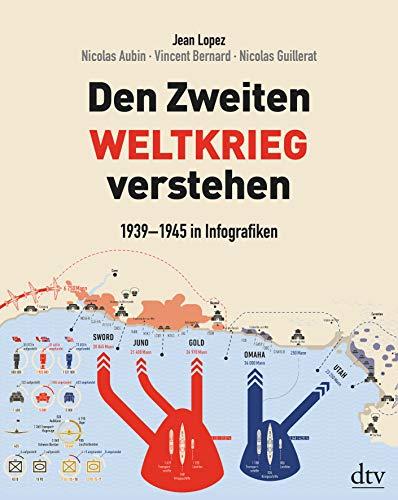 Den Zweiten Weltkrieg verstehen: 1939 - 1945 in Infografiken