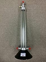 Refinery Supply Co. Pressure Hydrometer Jar/Hydrometer Cylinder 0-200 PSI Model RSC 16852-000