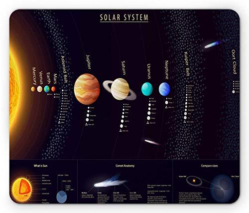 Weltraum Mauspad Sonnensystem Wissenschaftliche Informationen Jupiter Saturn Universum Teleskop Druck Rechteck Rutschfestes Gummi-Mauspad Standardgröße Schwarz Orange