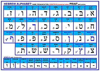 Hebrew Alphabet  Alef Bet  Poster/Chart A3 Size  11.75 x 16.5  Laminated  plasticized  Water-Resistant Ideal for Starting Reading Includes Print Cursive Pronunciation Gematriya.