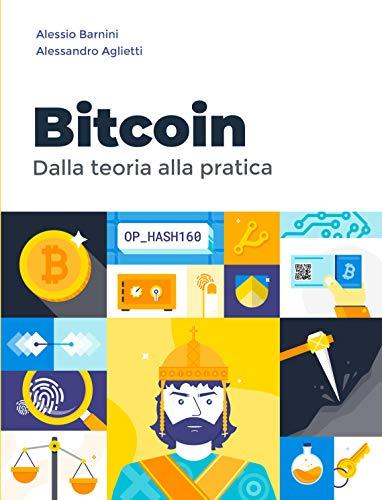 testo bitcoin
