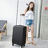 LHXS Maleta de viaje conjunto de equipaje Rolling Set Spinner trolley caso rueda Mujer Cosmética, 5.25 pulgadas
