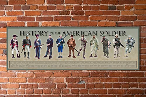 """History of the American Soldier Poster - 11 3/4"""" By 36"""" - Timeline Print"""