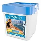 Miganeo® 5 kg Chlorgranulat schnelllöslich 56% Aktivchlor, organisch für Schock Chlorung,Pool (5kg)