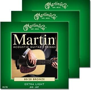 Best martin 4 string guitar Reviews