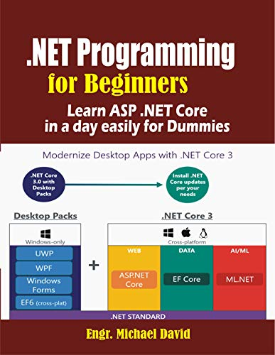.NET Programming for Beginners : Learn ASP .NET Core in a day easily for Dummies (English Edition)
