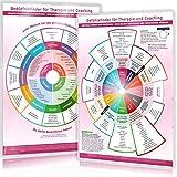 [2er Set] Gefühls- und Bedürfnisfinder für Therapie und Coaching (2020): - Gefühle & Bedürfnisse finden und benennen - sich verstehen, verstanden werden, Empathie geben (DINA4, laminiert) - Samuel Cremer