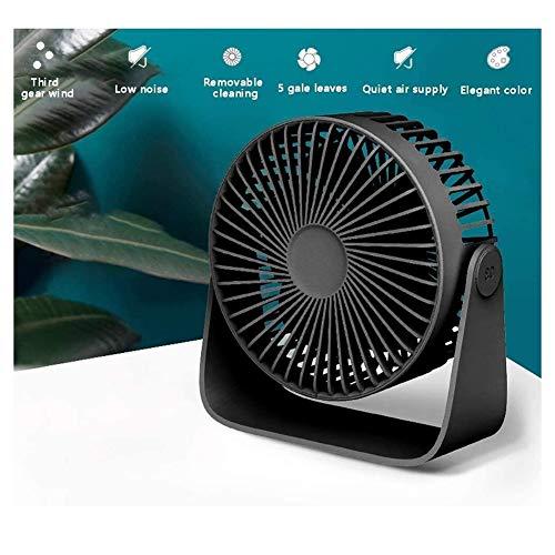 Handventilator Ventilatoren USB-Ventilator Tabletop Tabletop Mini-Ventilator Airflow in 3 Stufen einstellbar 360 ° Windrichtung Removable Reinigung Netto Abdeckung gilt for Schule / Pendel / Outdoor /