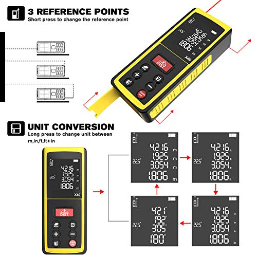 Laser Measure 131Ft, papasbox Ft M/In/Ft Laser Distance Meter with Angle Electronic Sensor Digital LCD Backlight Display Measure Tool, Pythagorean Mode, Distance/Area/Volume Measurement
