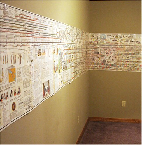 Adams Synchronological Chart or Map of History - Historical Timeline Wall Panel