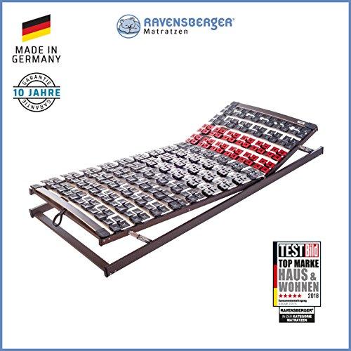 RAVENSBERGER VARIFLEX® 5-Zonen Buche Systemtellerrahmen | Verstellbar | 4-Fach Segmentteller-Federelementen | Made IN Germany - 10 Jahre GARANTIE | 100 x 200 cm