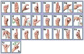 NORTH STAR TEACHER RESOURCE American Sign Language Alphabet & Number Line Bulletin Board Set