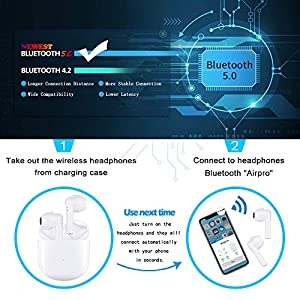 Wireless Earbuds Headphones Bluetooth 5.0 Earbuds Built in Mic in Ear Buds Noise Cancelling Earphones with Charging Case Touch Control Sport Headsets in-Ear Buds for Apple Airpods/iPhone/Android