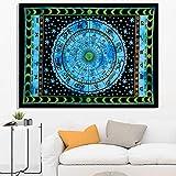 THE ART BOX Türkis Sternzeichen Poster Wandbehang Horoskop