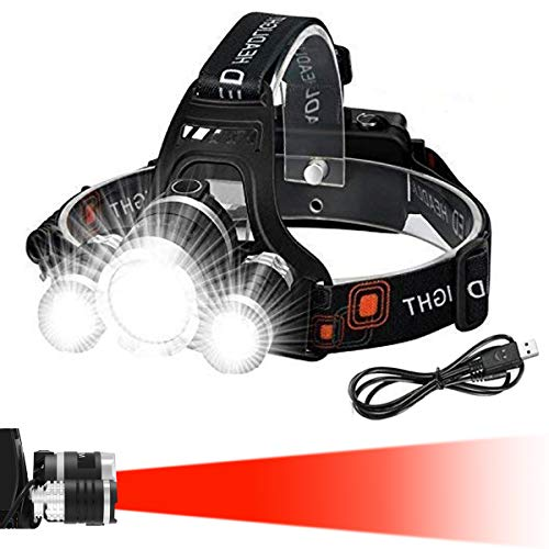Victoper Head Torch (Upgrade Design), Zoomable Head Tools with 4 Modes and...