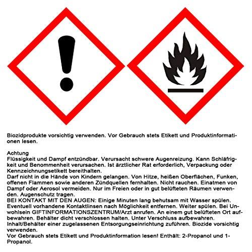 Domol Desinfektionsmittel 2x 100ml Desinfektionsspray Flächendesinfektionsmittel Händedesinfektion Händedesinfektionsmittel Hautdesinfektionsmittel Hygiene Spray - 5