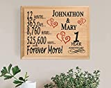 Broad Bay 1 Year Anniversary Sign Personalized Anniversary for Him Her or Couple