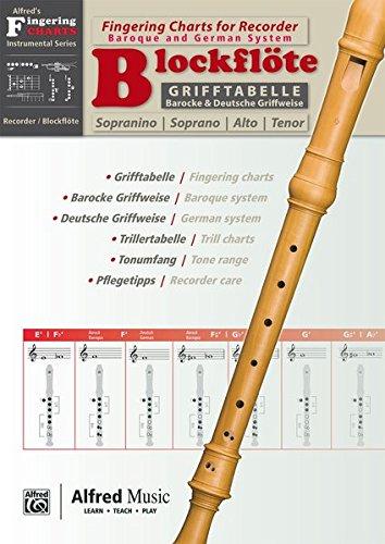 Alfred\'s Fingering Charts Instrumental Series: Grifftabelle Blockflöte | Fingering Chart Recorder | Blockflöte | Buch: German / English Language Edition, Chart