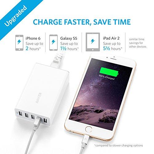 Anker PowerPort 40W 5 Port USB Ladegerät, USB Netzteil für iPhone 7 / 6s / 6 Plus, iPad Air 2 / Mini 3, Galaxy S7 / S6 / S6 Edge und weitere(Weiß)