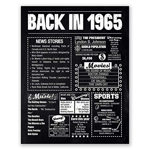 Back in Their Day Print Anniversary Gifts For Gay and Lesbian Couples for Years 51 to 59