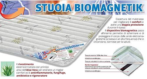 BNZ Group Coprimaterasso, stuoia biomagnetica Made in Italy; 7 Bande magnetiche,Copertura Materasso per miglior Confort e Protezione. Rivestimento Esterno in Vera Aloe. (80 x 190)