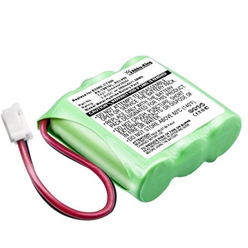Akku kompatibel mit Binatone E3300 Doro 8075 PANAFONE KX-T991DL - ersetzt 30AAAM3BMX, T427 NI-MH