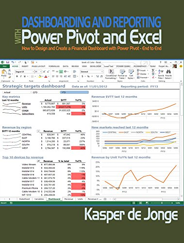 Dashboarding and Reporting with Power Pivot and Excel: How to Design and Create a Financial Dashboard with PowerPivot – End to End (English Edition)