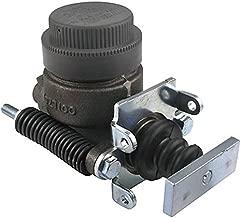 titan model 6 surge brake actuator
